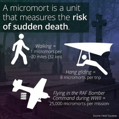 Micromort curiosity